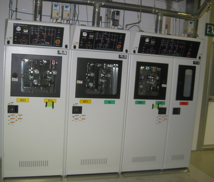 Merveilleux Used WINNER GAS CABINET For Sale