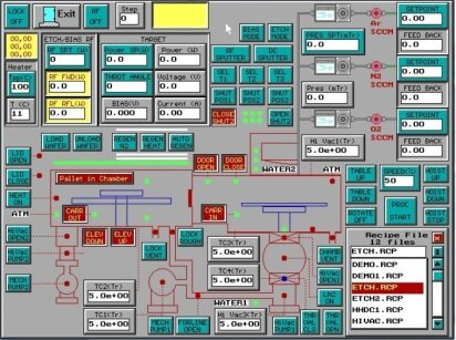Photo benutzt ACCUSPUTTER AW 4450 zu verkaufen